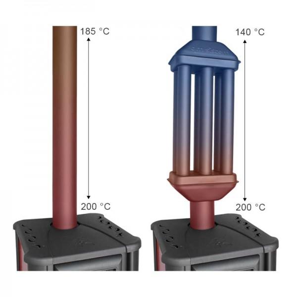 Abgaswärmetauscher Rauchgaskühler 120mm